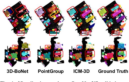 Figure 4 for ICM-3D: Instantiated Category Modeling for 3D Instance Segmentation