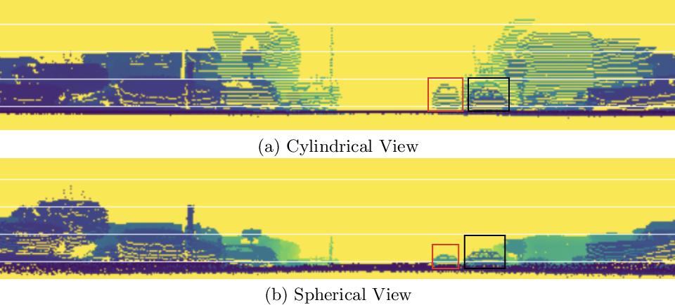 Figure 3 for Pillar-based Object Detection for Autonomous Driving
