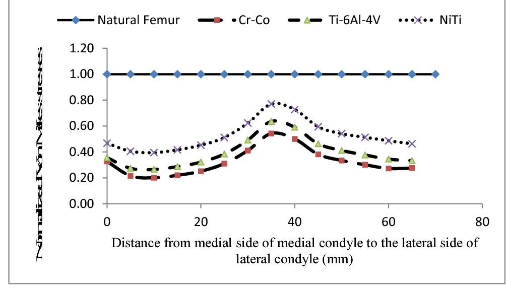 Figure 11 from NiTi Shape Memory Alloys, Promising Materials