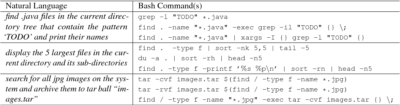 Figure 1 for NL2Bash: A Corpus and Semantic Parser for Natural Language Interface to the Linux Operating System
