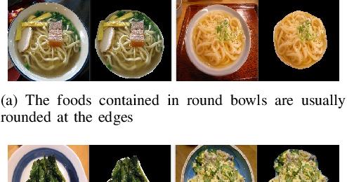 Figure 1 for MUSEFood: Multi-sensor-based Food Volume Estimation on Smartphones