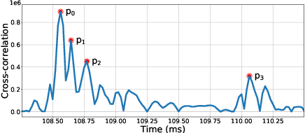Figure 4 for MUSEFood: Multi-sensor-based Food Volume Estimation on Smartphones