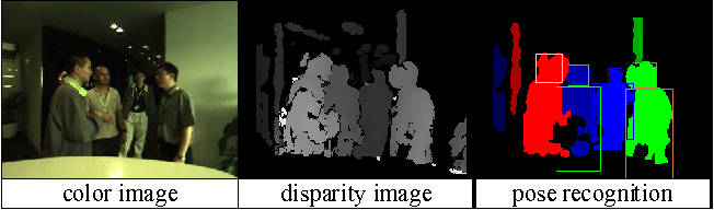 Figure 4 from Human Upper Body Pose Recognition Using