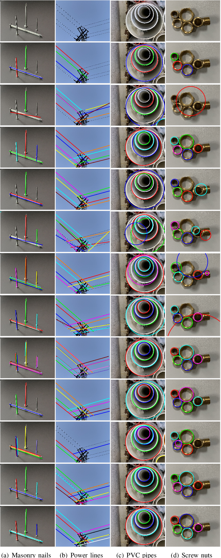 Figure 3 for Hierarchical Representation via Message Propagation for Robust Model Fitting