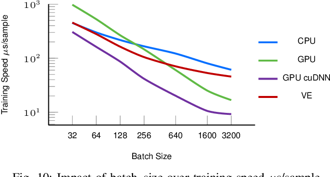 Figure 2 for Rank Position Forecasting in Car Racing