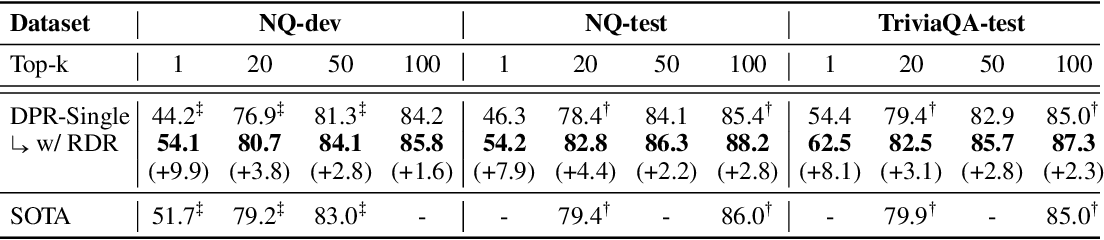 Figure 2 for Is Retriever Merely an Approximator of Reader?