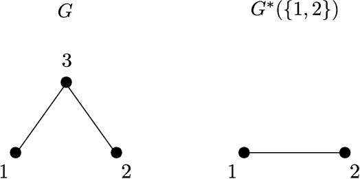 On Information-Theoretic Characterizations of Markov Random