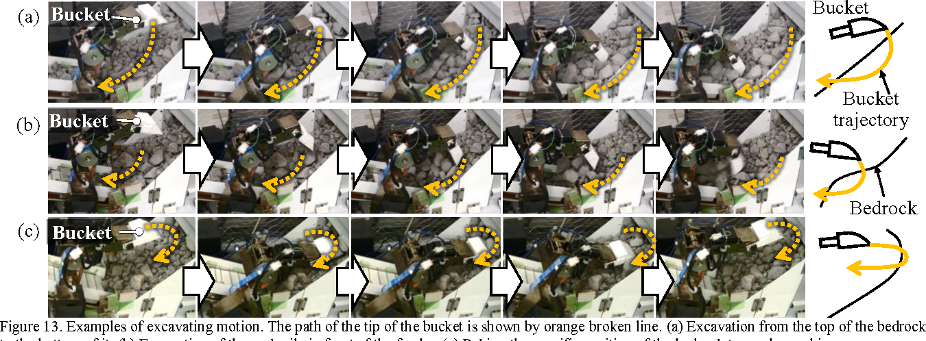 Figure 13 from Imitation-based control of automated ore