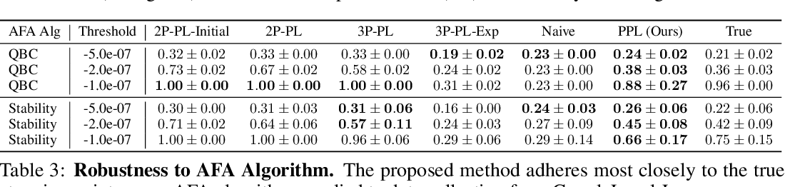 Figure 4 for Learning to Limit Data Collection via Scaling Laws: Data Minimization Compliance in Practice