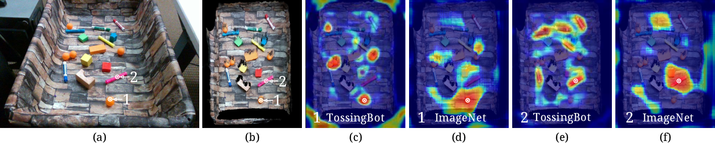 Figure 2 for TossingBot: Learning to Throw Arbitrary Objects with Residual Physics