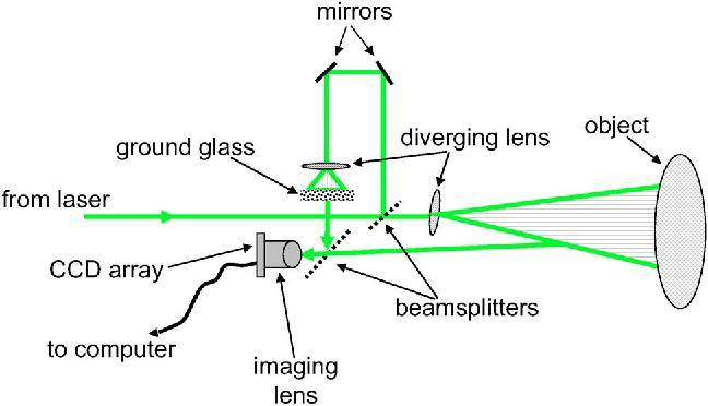 Figure 1 from Interferometric studies of a piano soundboard