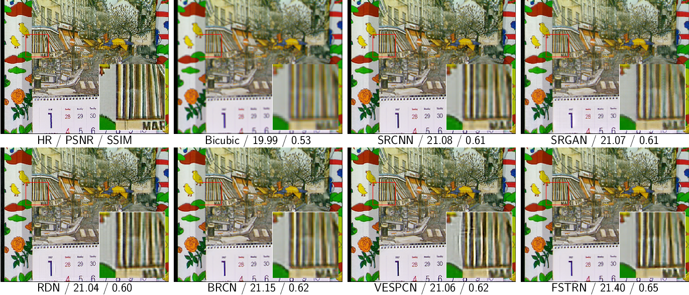 Figure 2 for Fast Spatio-Temporal Residual Network for Video Super-Resolution