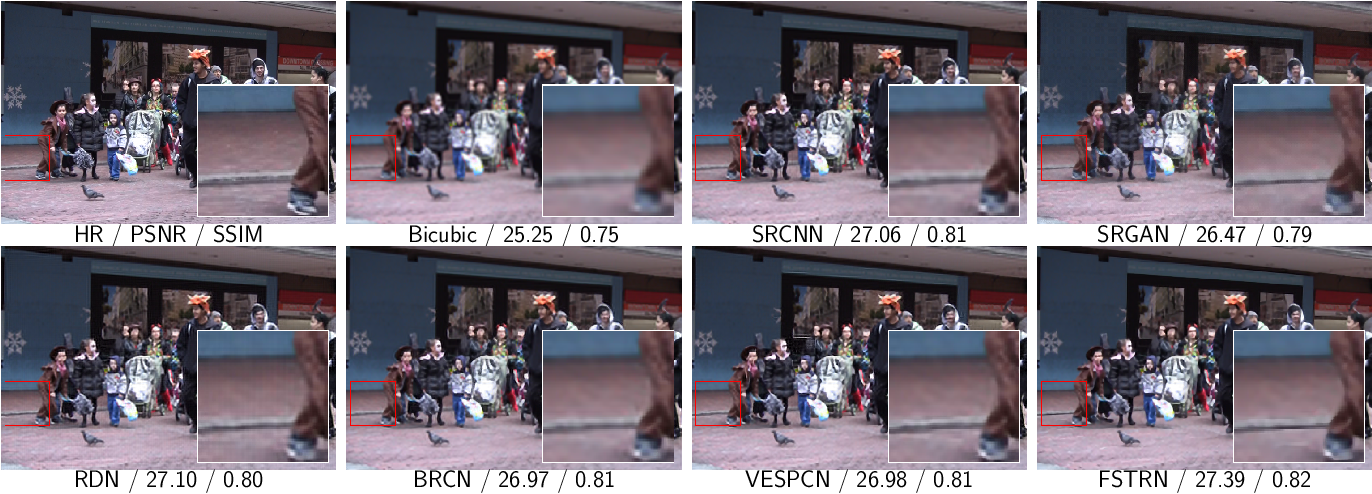 Figure 3 for Fast Spatio-Temporal Residual Network for Video Super-Resolution
