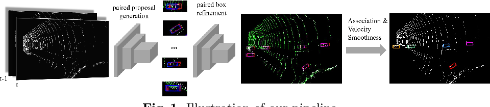 Figure 1 for Tracking from Patterns: Learning Corresponding Patterns in Point Clouds for 3D Object Tracking