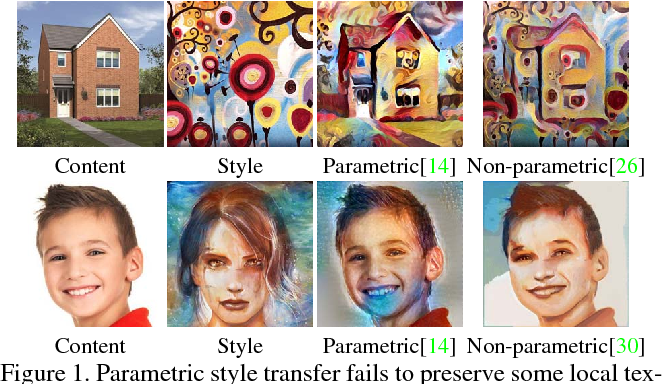 Figure 1 for Arbitrary Style Transfer with Deep Feature Reshuffle