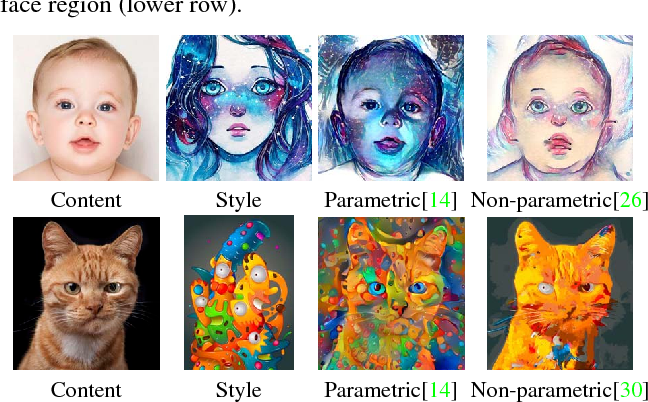 Figure 2 for Arbitrary Style Transfer with Deep Feature Reshuffle
