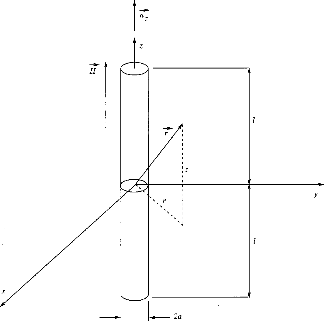 PDF] Impedance of a short dipole antenna in a cold plasma - Semantic