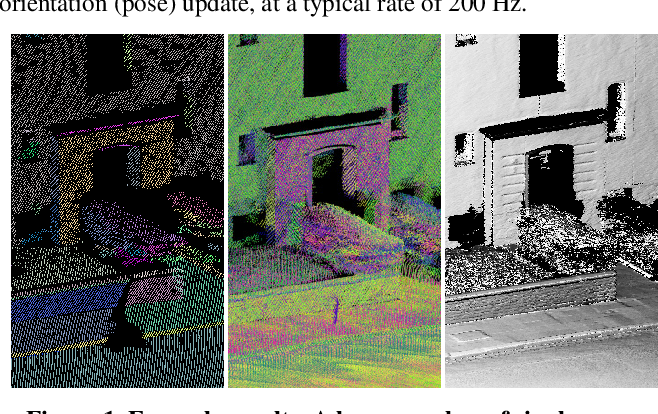Figure 1 for Scalable Estimation of Precision Maps in a MapReduce Framework