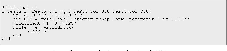 PDF] The WIEN2k application-plugin for W2GRID - Semantic Scholar