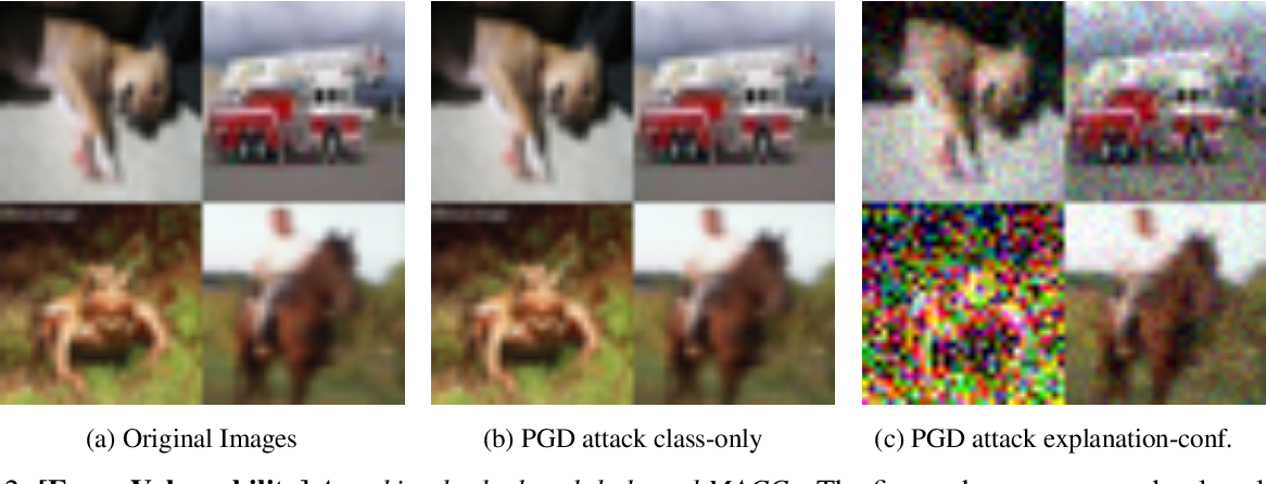 Figure 4 for Unifying Model Explainability and Robustness via Machine-Checkable Concepts