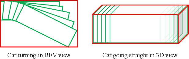 Figure 3 for 3D Object Detection and Tracking Based on Streaming Data