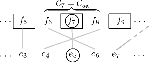 Figure 1 for Statistical Machine Translation Features with Multitask Tensor Networks