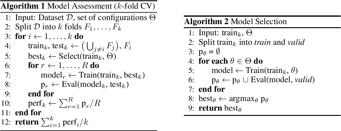 Figure 3 for A Fair Comparison of Graph Neural Networks for Graph Classification