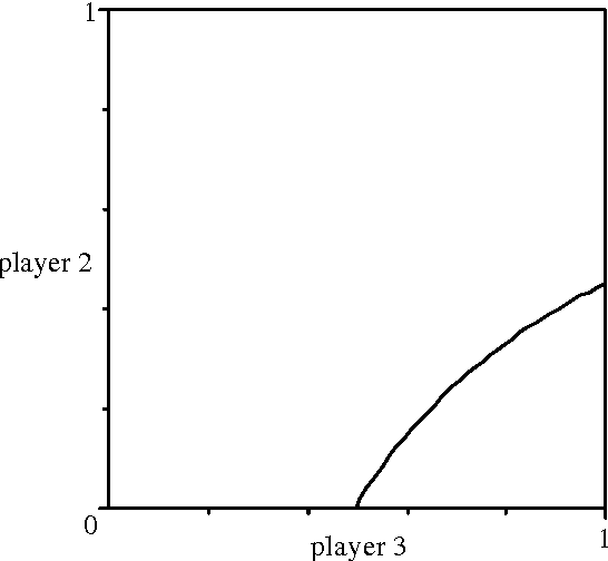 the simple geometry of perfect information games semantic scholar