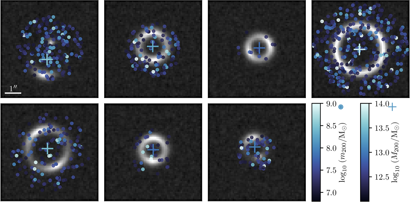 Figure 1 for Mining for Dark Matter Substructure: Inferring subhalo population properties from strong lenses with machine learning