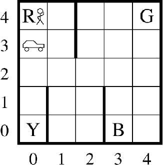 Figure 1 for Algorithms for Batch Hierarchical Reinforcement Learning