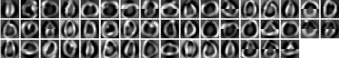 Figure 4 for Manifold Alignment Determination: finding correspondences across different data views