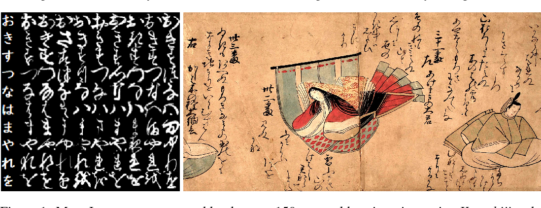 Figure 1 for Deep Learning for Classical Japanese Literature