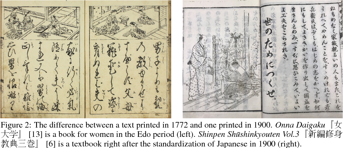 Figure 3 for Deep Learning for Classical Japanese Literature