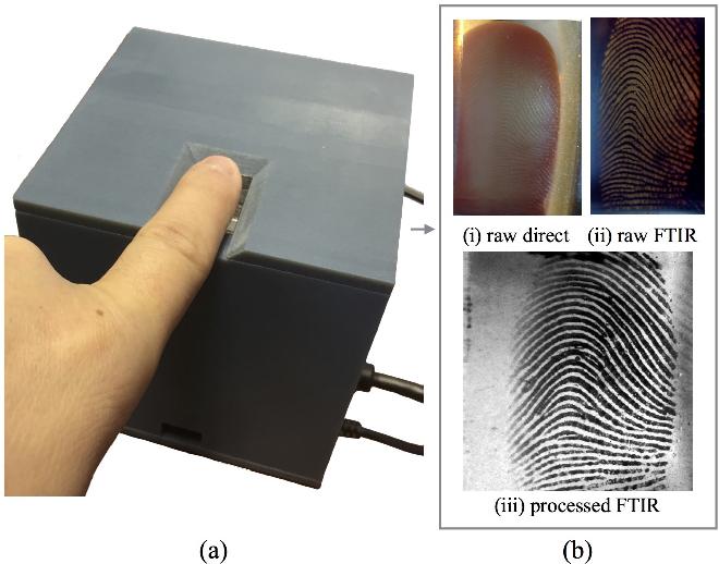 Figure 1 for RaspiReader: Open Source Fingerprint Reader