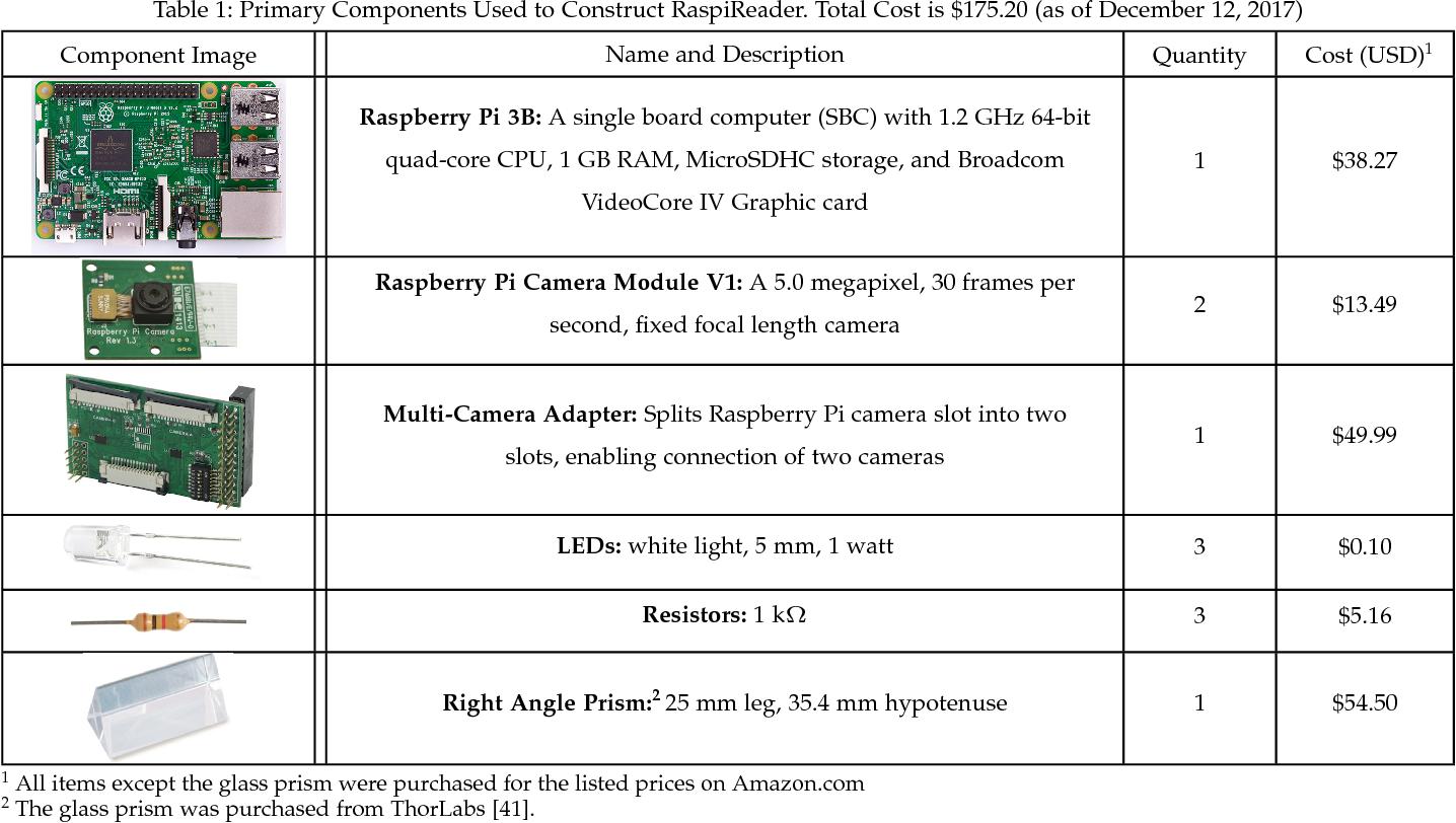 Figure 2 for RaspiReader: Open Source Fingerprint Reader