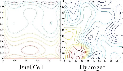 Figure 1 for Hybrid Batch Bayesian Optimization