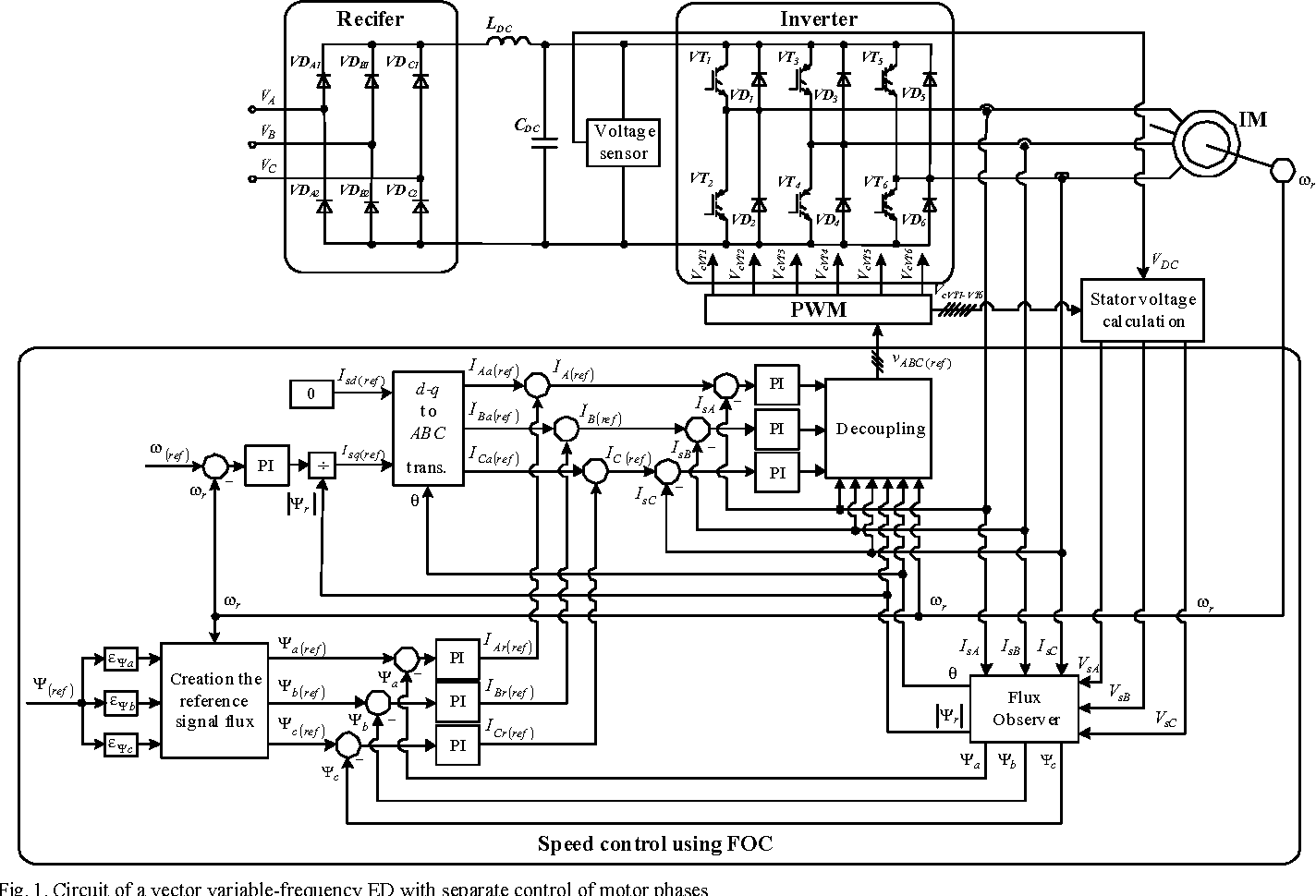 Fault Tolerant Control Of An Induction Motor With Broken Stator Ac Wiring Diagram Figure 1