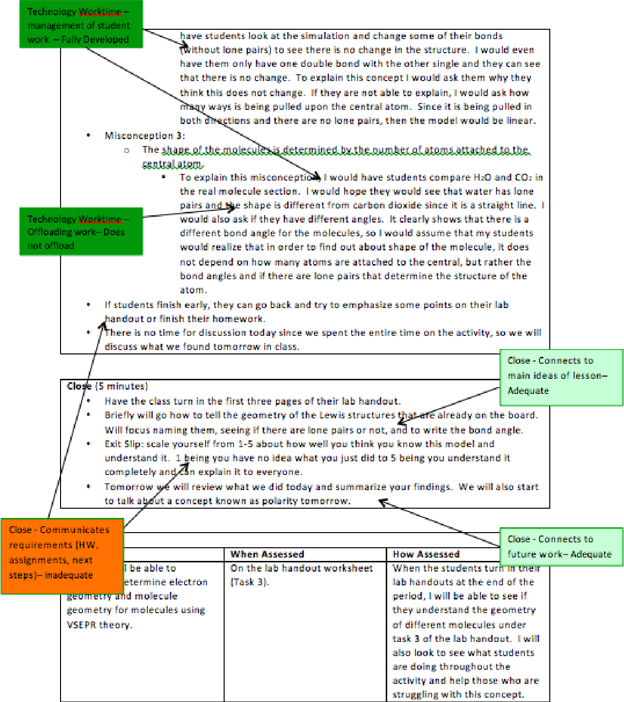 Table 21 from Preservice science teachers' capacity to plan using