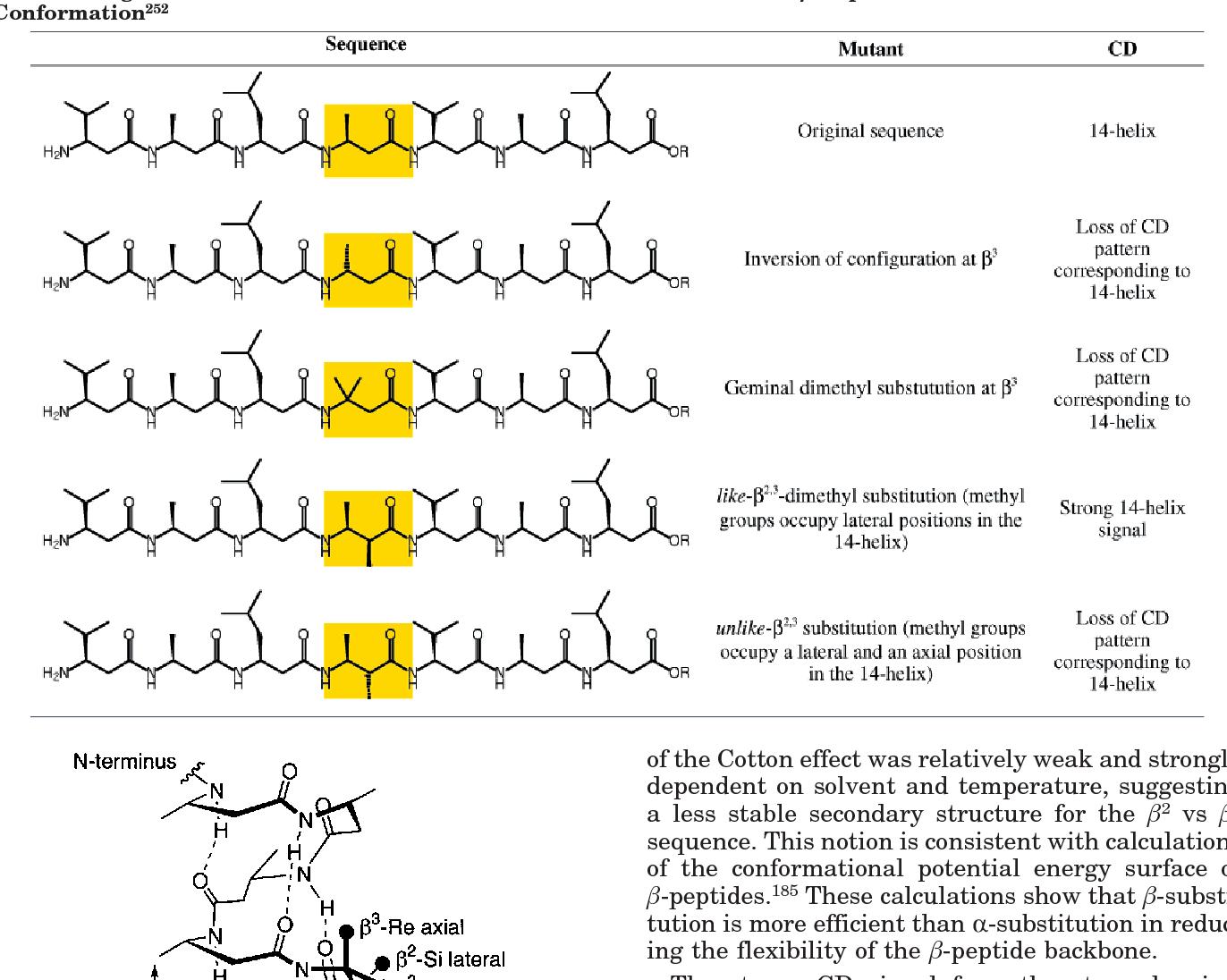 Peptide Information 3913