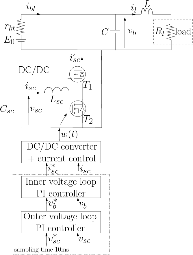 Figure 2 From Power Management Strategy Of A Single Converter Hybrid