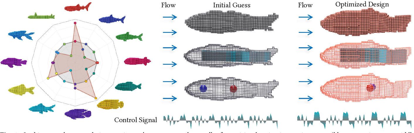 Figure 1 for DiffAqua: A Differentiable Computational Design Pipeline for Soft Underwater Swimmers with Shape Interpolation