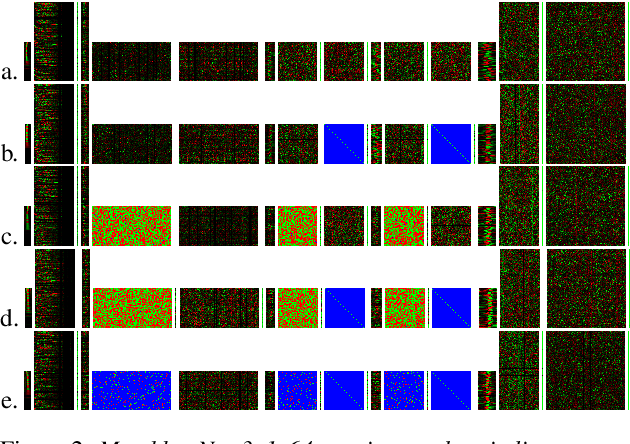 Figure 3 for Compressing 1D Time-Channel Separable Convolutions using Sparse Random Ternary Matrices
