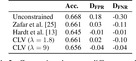 Figure 4 for Maximum Weighted Loss Discrepancy
