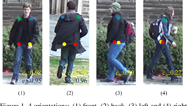 Figure 1 for State-aware Re-identification Feature for Multi-target Multi-camera Tracking