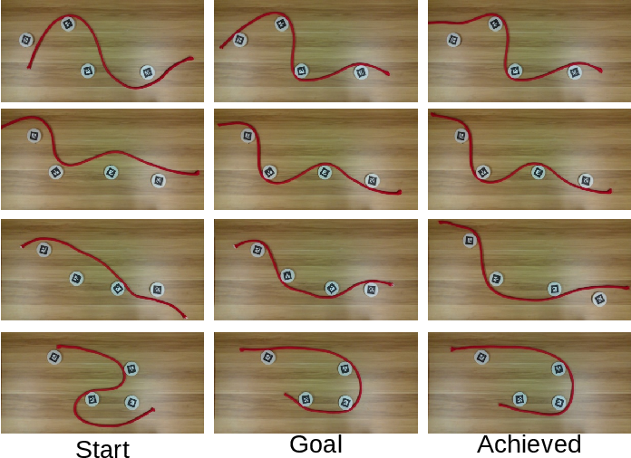 Figure 2 for Keypoint-Based Bimanual Shaping of Deformable Linear Objects under Environmental Constraints using Hierarchical Action Planning