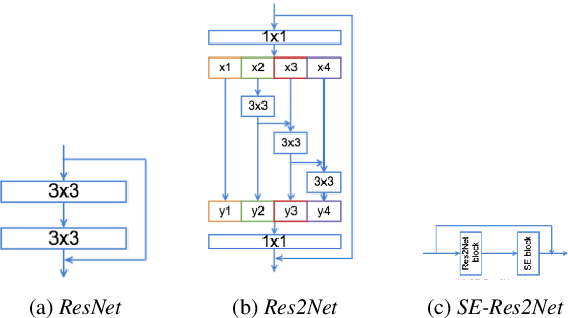 Figure 1 for Efficient Attention Branch Network with Combined Loss Function for Automatic Speaker Verification Spoof Detection