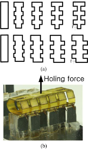 Fig. 11. (a) Symmetric blocks and asymmetric blocks with different degrees of surface waviness r that stands for undulation of the blocks. (b) Experimental setup for holding force measurements.