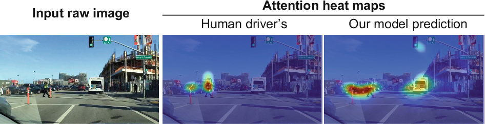 Figure 1 for Predicting Driver Attention in Critical Situations