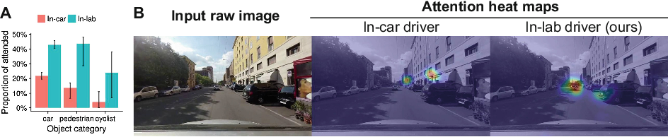 Figure 3 for Predicting Driver Attention in Critical Situations