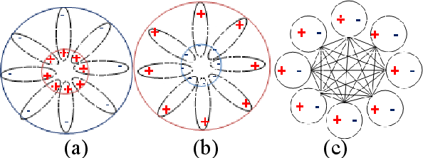 PDF] YinYang Bipolar Quantum Geometry and Bipolar Quantum